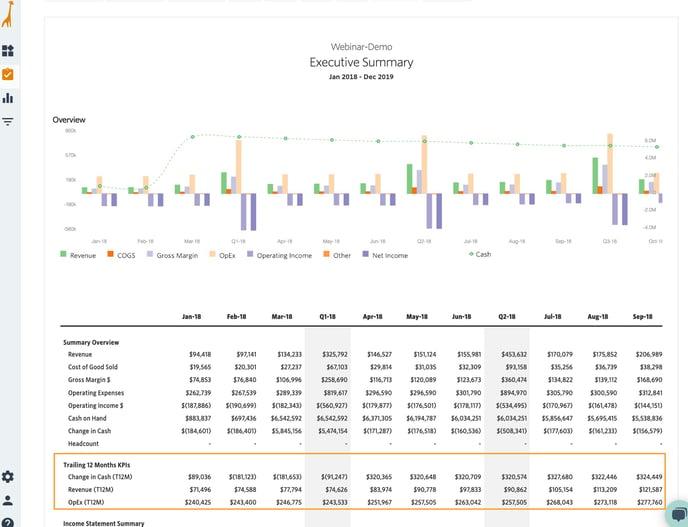 Executive_Summary___Executive___Reports___Webinar-Demo___Jirav